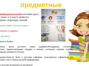 Предметными результатами изучения курса «Русский язык» в 4 классе являются фо