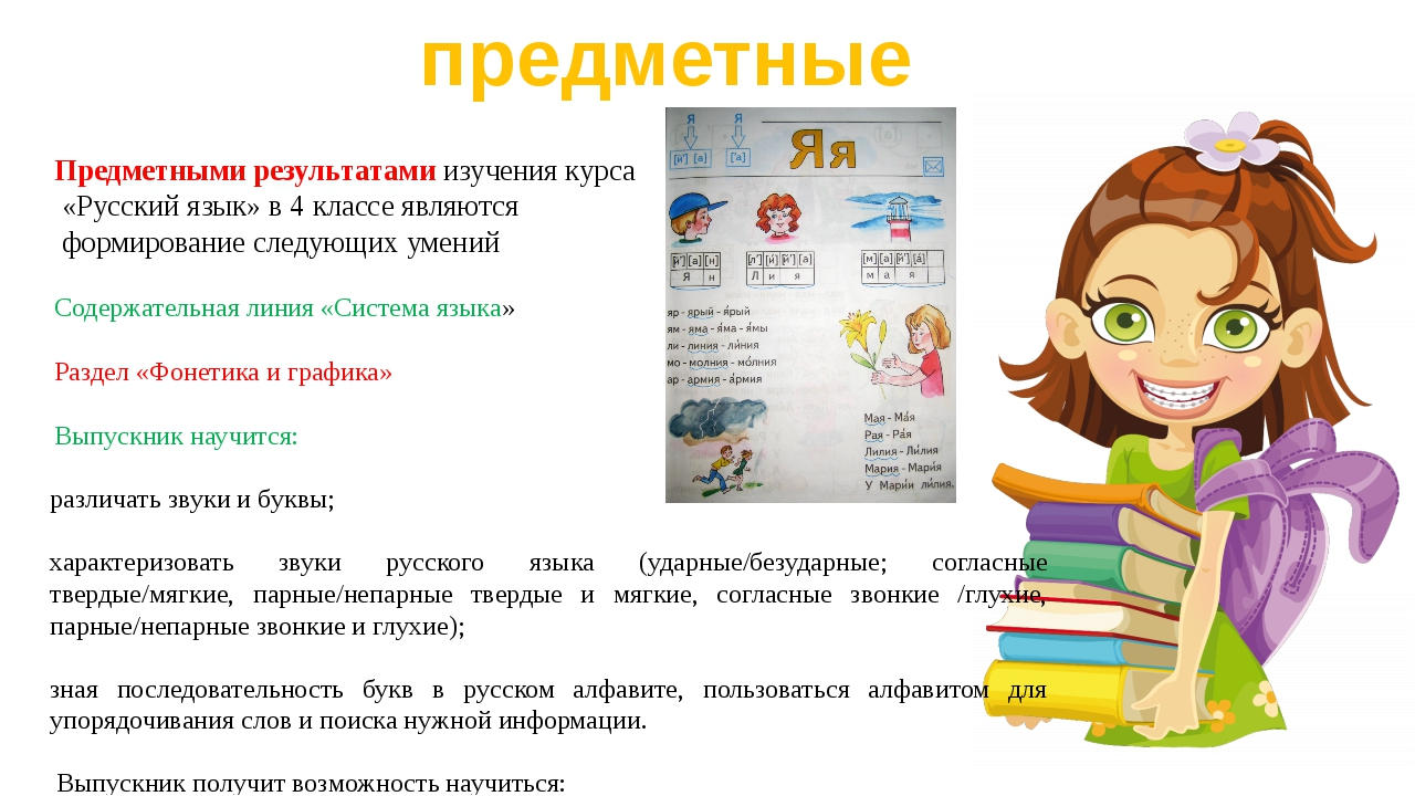 Предметными результатами изучения курса «Русский язык» в 4 классе являются фо...