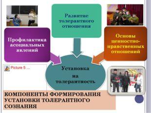 КОМПОНЕНТЫ ФОРМИРОВАНИЯ УСТАНОВКИ ТОЛЕРАНТНОГО СОЗНАНИЯ