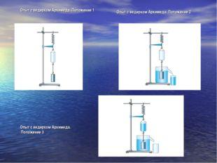 Опыт с ведерком Архимеда. Положение 3 Опыт с ведерком Архимеда. Положение 1 О