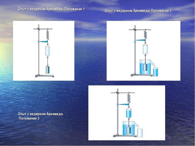 Опыт с ведерком Архимеда. Положение 3 Опыт с ведерком Архимеда. Положение 1 О...
