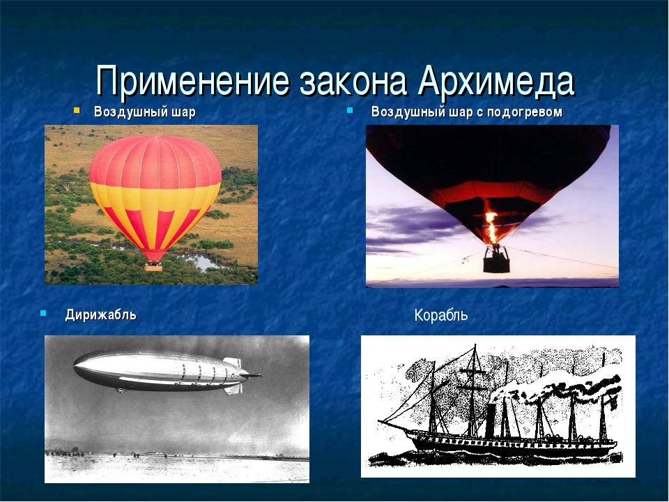 Применение закона Архимеда Воздушный шар Воздушный шар с подогревом Дирижабль...