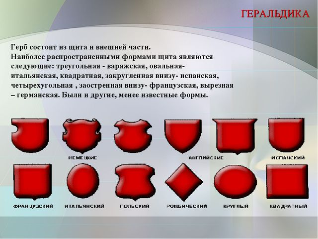 ГЕРАЛЬДИКА Герб состоит из щита и внешней части. Наиболее распространенными ф...