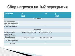 Сбор нагрузки на 1м2 перекрытия Вид нагрузки gn Н/М2 ɣf g, Н/М2 I.Постоянная