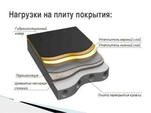 Нагрузки на плиту покрытия: