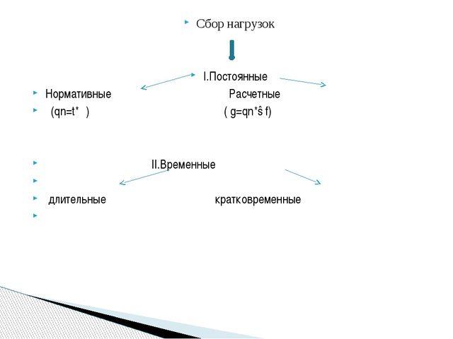 Сбор нагрузок I.Постоянные Нормативные Расчетные (qn=t*ρ) ( g=qn*ɣf) II.Време...