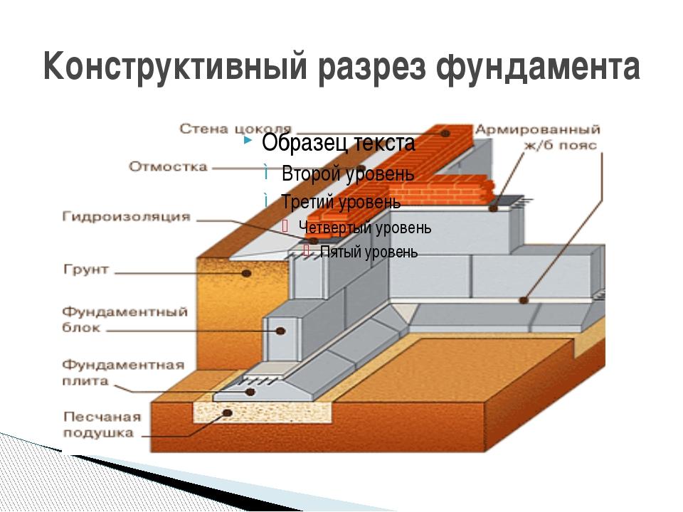 Конструктивный разрез фундамента