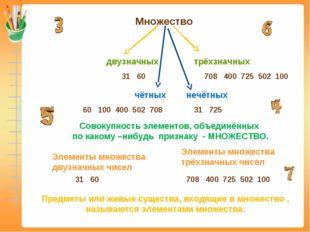 Множество двузначных трёхзначных чётных нечётных 31 60 708 400 725 502 100 Со