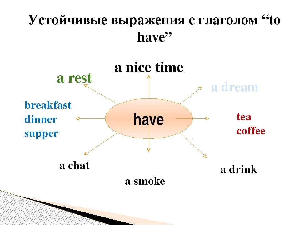 "Устойчивые выражения с глаголом ""to have"" have a rest a nice time breakfast d..."