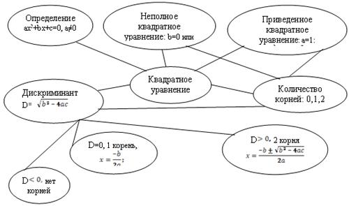 http://festival.1september.ru/articles/614681/img1.gif