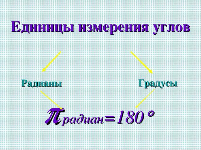 Единицы измерения углов Градусы Радианы  радиан=180