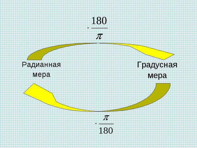 Градусная мера Радианная мера