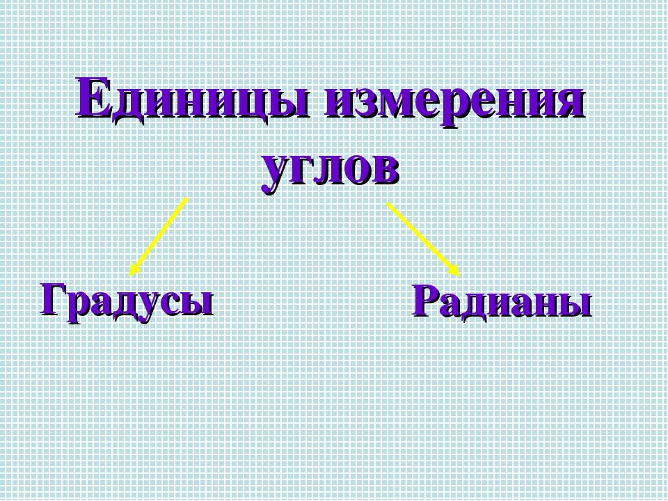 Единицы измерения углов Градусы Радианы