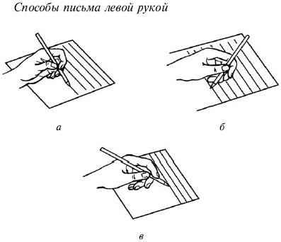http://www.tinlib.ru/zdorove/200_uprazhnenii_dlja_razvitija_obshei_i_melkoi_motoriki/i_085.jpg