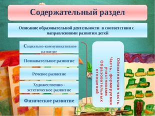 Содержательный раздел Описание образовательной деятельности в соответствии с