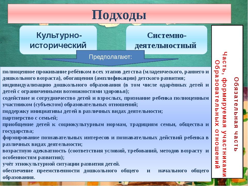 Подходы Обязательная часть Часть, формируемая участниками Образовательных отн...