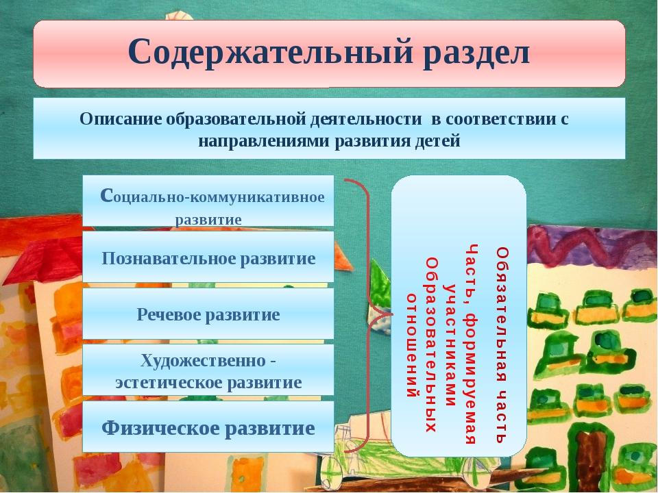 Содержательный раздел Описание образовательной деятельности в соответствии с...