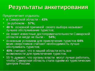 Результаты анкетирования Предпочитают отдыхать: в Самарской области – 43% за