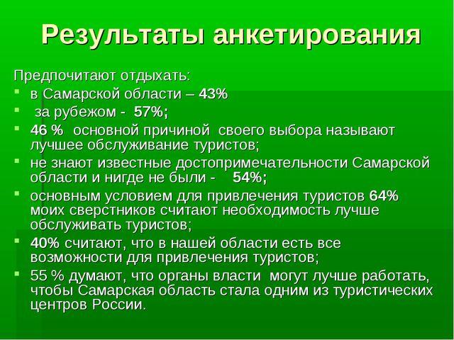 Результаты анкетирования Предпочитают отдыхать: в Самарской области – 43% за...