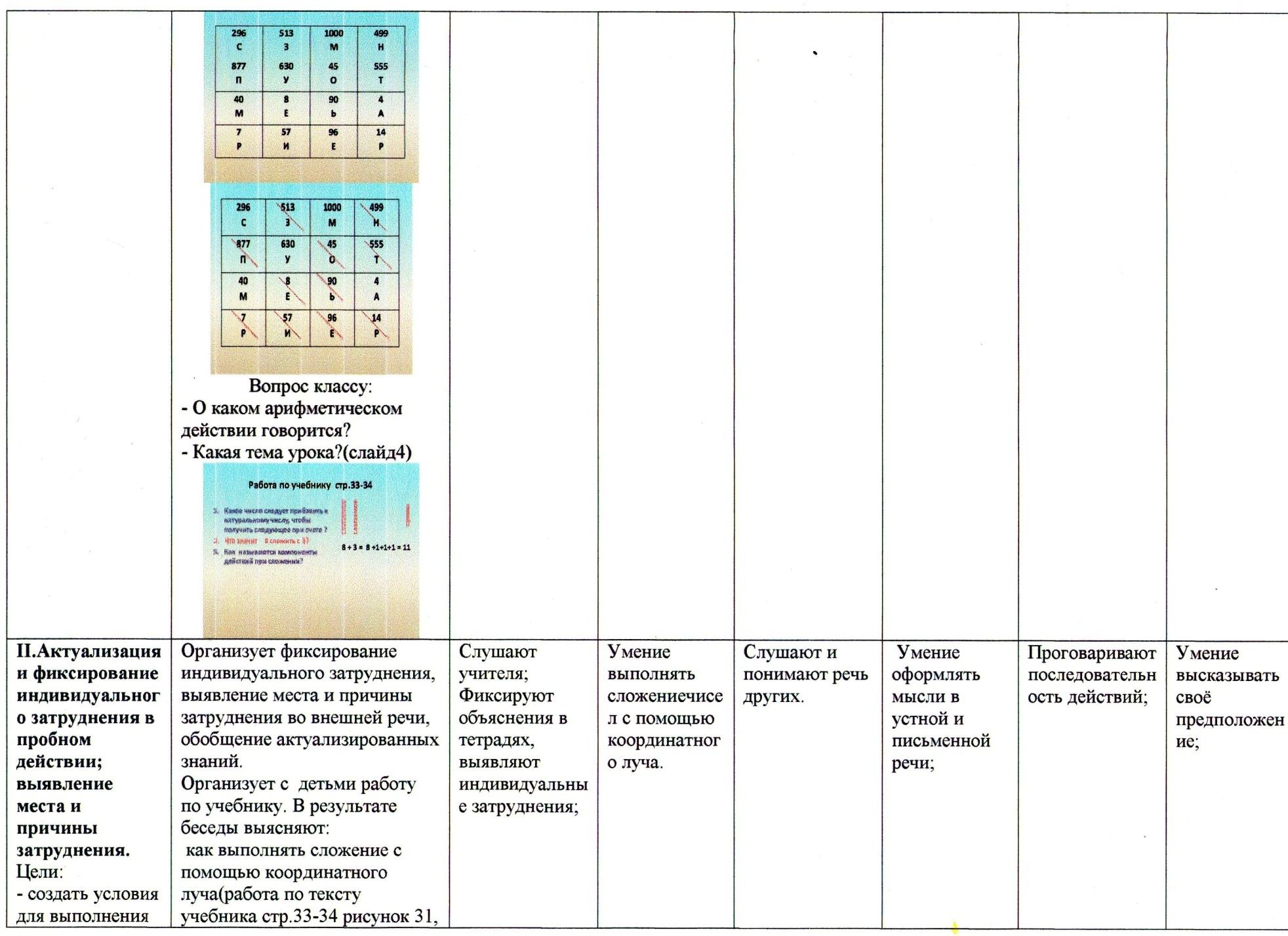 C:\Documents and Settings\Admin\Мои документы\Мои рисунки\img031.jpg