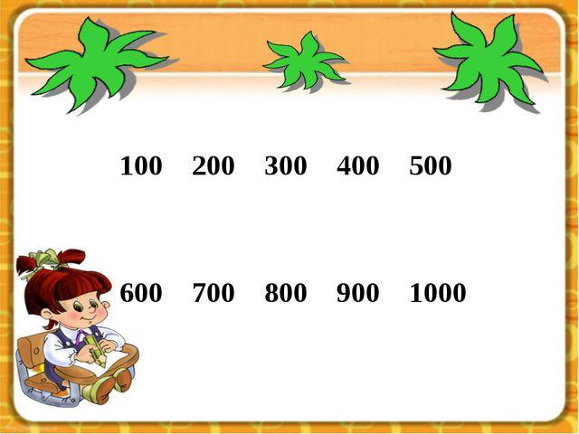 100 200 300 400 500 600 700 800 900 1000