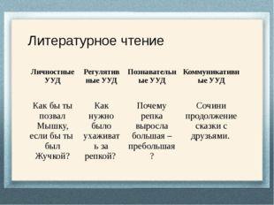 Литературное чтение Личностные УУД Регулятив ные УУД Познавательные УУД Комм