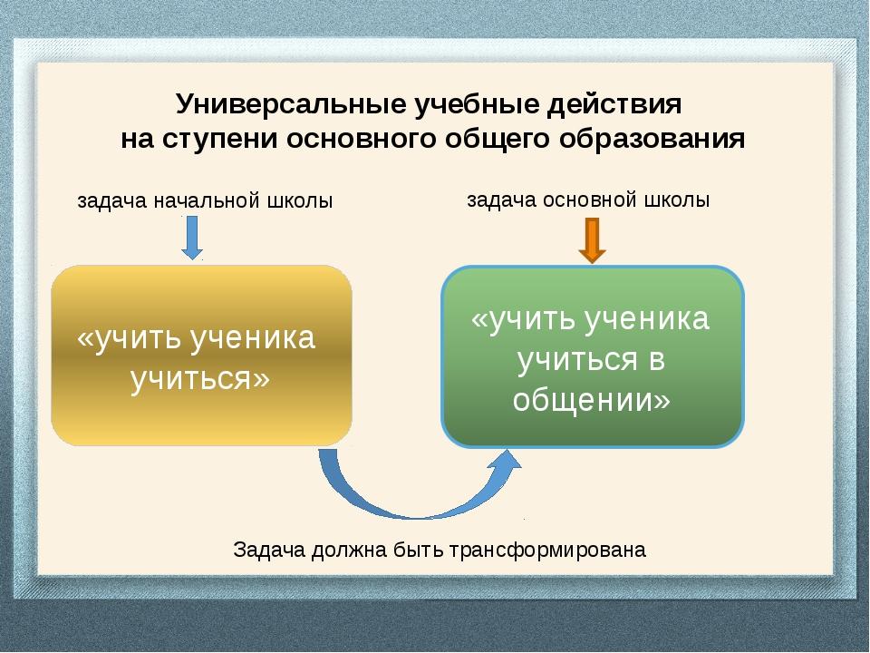 Универсальные учебные действия на ступени основного общего образования задач...