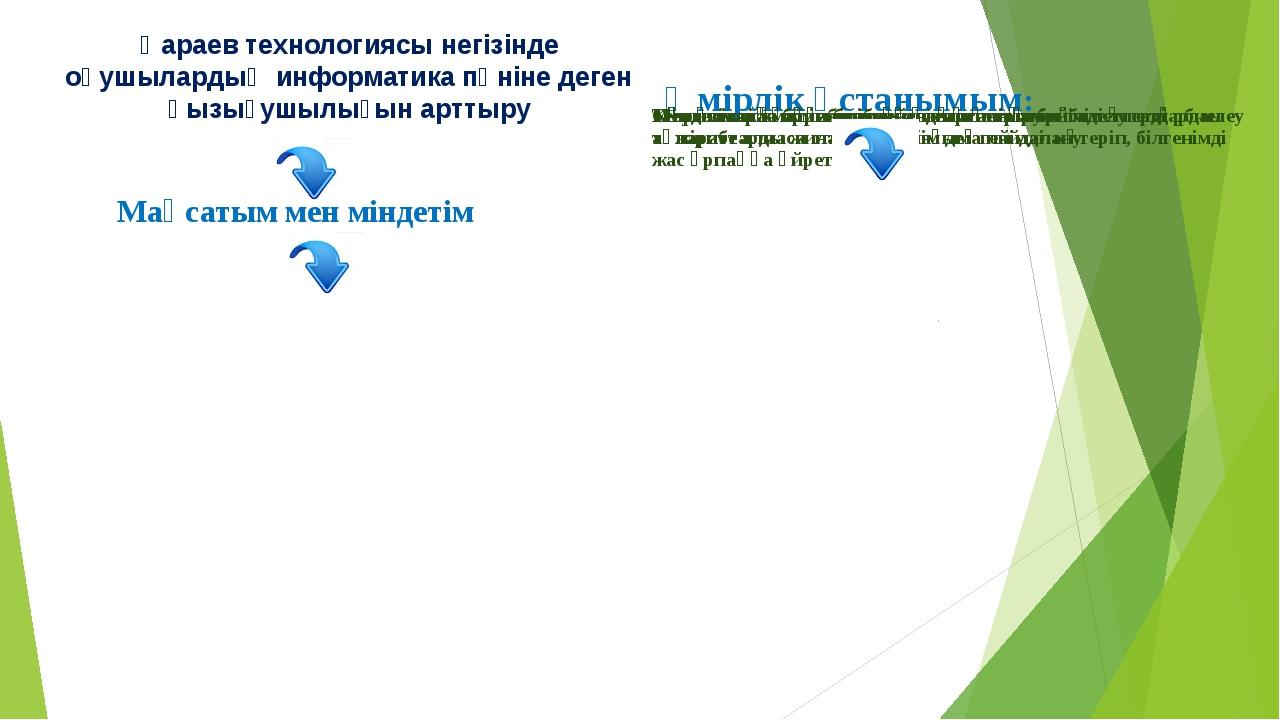 Өмірлік ұстанымым: Мақсатым мен міндетім Қараев технологиясы негізінде оқушыл...