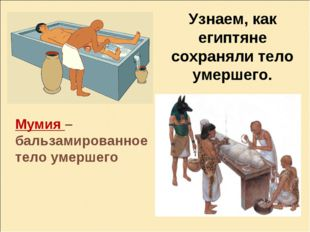Мумия – бальзамированное тело умершего Узнаем, как египтяне сохраняли тело ум