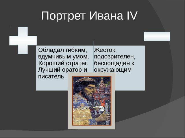 Портрет Ивана IV