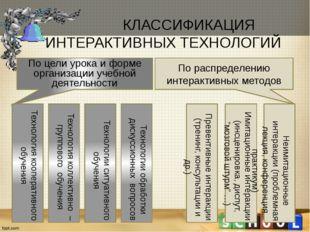 КЛАССИФИКАЦИЯ  ИНТЕРАКТИВНЫХ ТЕХНОЛОГИЙ По цели урока и форме организации у