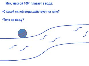Мяч, массой 100г плавает в воде. С какой силой вода действует на тело? Тело