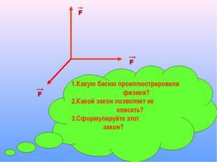 1.Какую басню проиллюстрировали физики? 2.Какой закон позволяет ее описать? 3