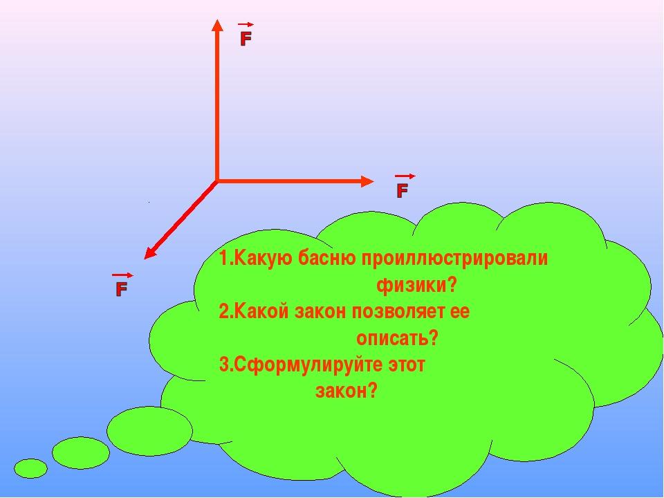 1.Какую басню проиллюстрировали физики? 2.Какой закон позволяет ее описать? 3...