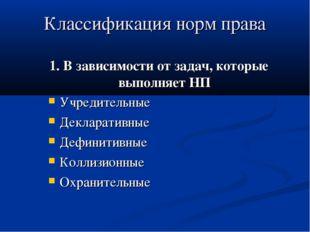 Классификация норм права 1. В зависимости от задач, которые выполняет НП Учре