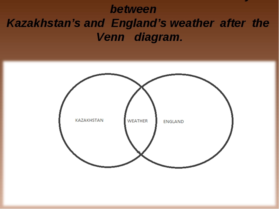 To talk about difference and similarity between Kazakhstan's and England's we...