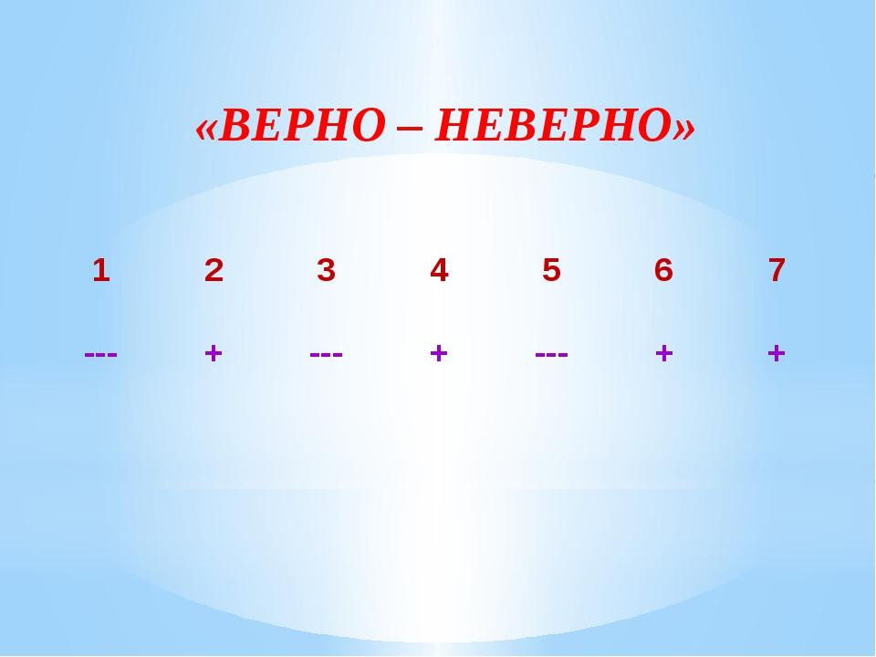 «ВЕРНО – НЕВЕРНО» 1 2 3 4 5 6 7 --- + --- + --- + +