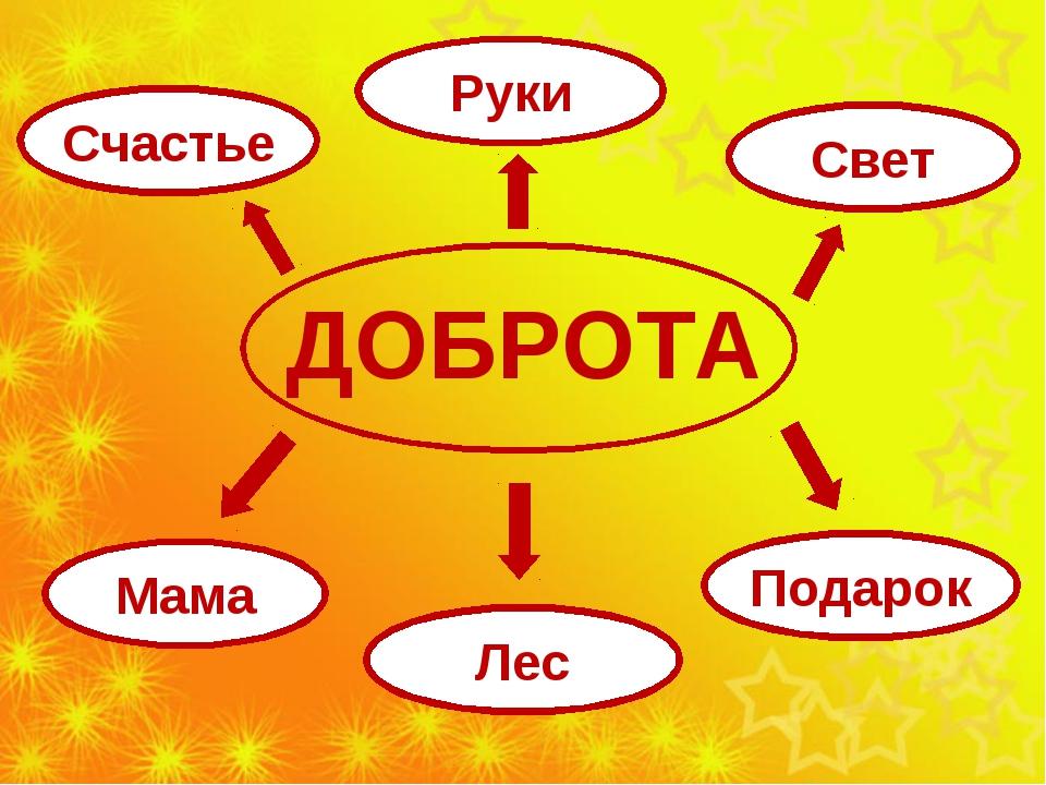 ДОБРОТА Подарок Лес Счастье Руки Свет Мама