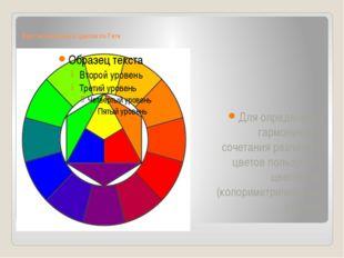 Круг естественных цветов по Гете Для определения гармоничного сочетания разли