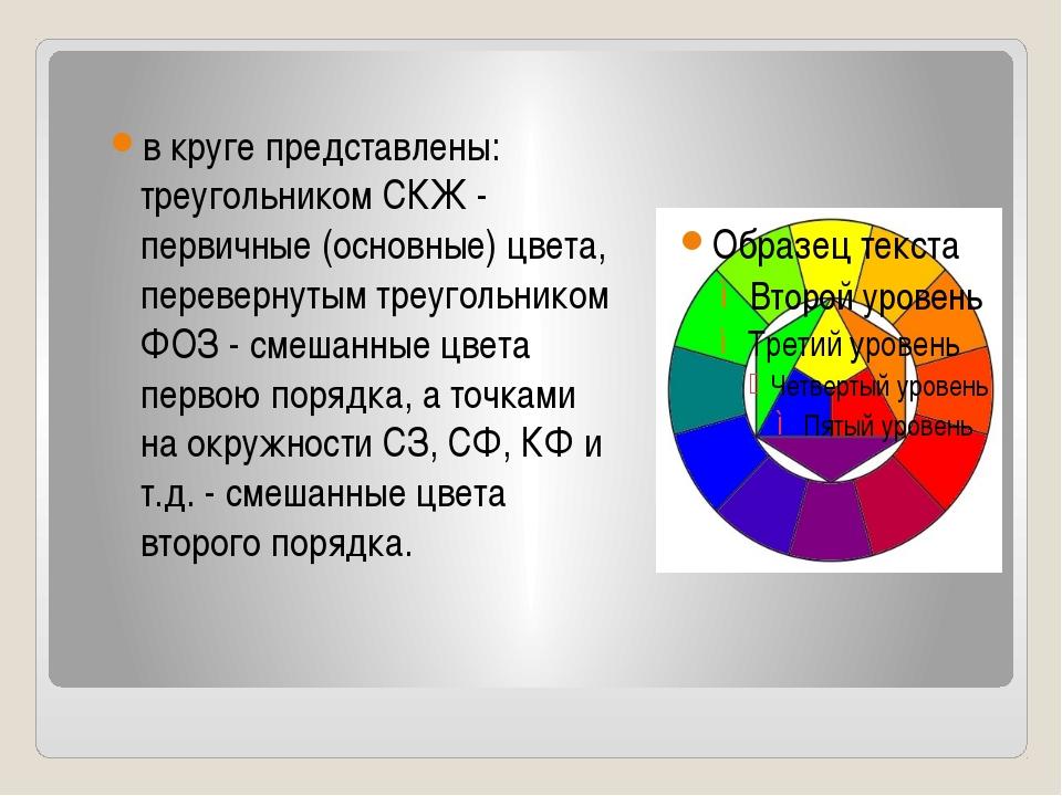 в круге представлены: треугольником СКЖ - первичные (основные) цвета, перевер...