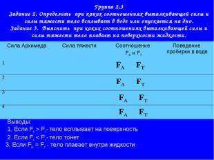 Группа 2,3 Задание 2. Определить при каких соотношениях выталкивающей силы и