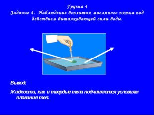 Группа 4 Задание 4. Наблюдение всплытия масляного пятна под действием выталки