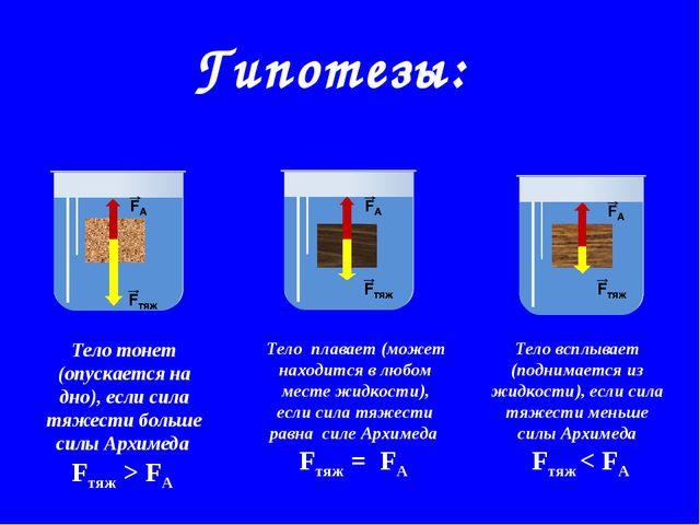 Гипотезы: Тело тонет (опускается на дно), если сила тяжести больше силы Архим...
