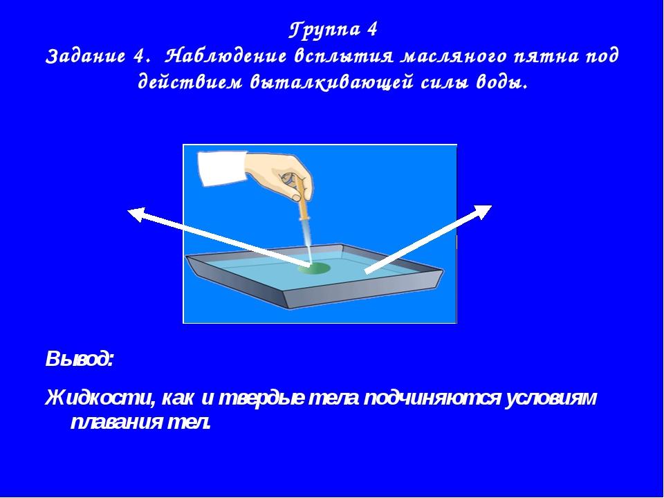 Группа 4 Задание 4. Наблюдение всплытия масляного пятна под действием выталки...