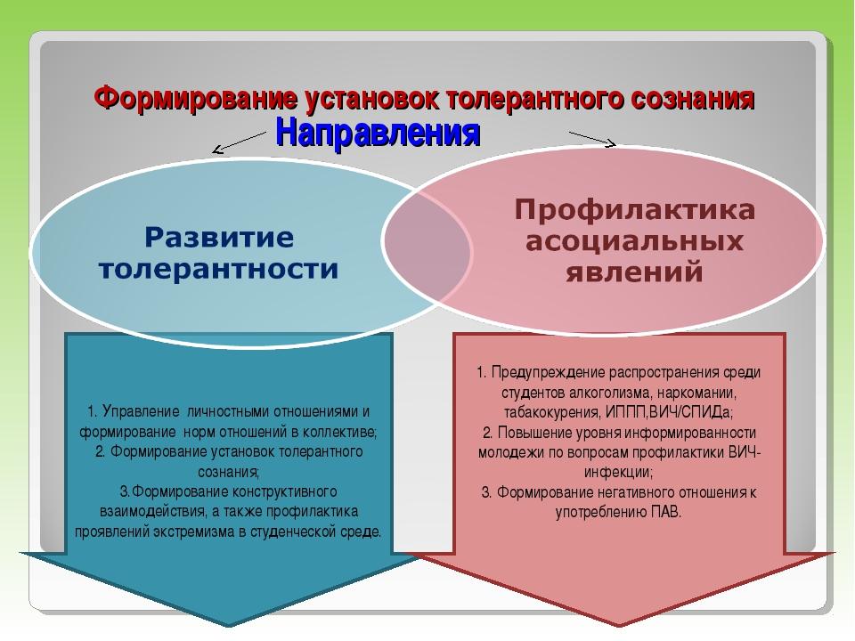 Направления Формирование установок толерантного сознания 1. Управление личнос...