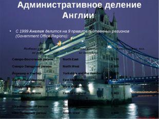 Административное деление Англии С 1999 Англия делится на 9 правительственных