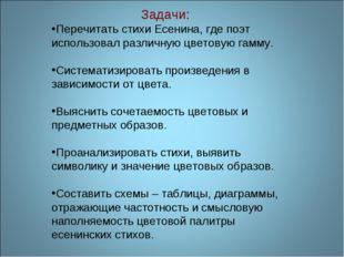Задачи: Перечитать стихи Есенина, где поэт использовал различную цветовую га