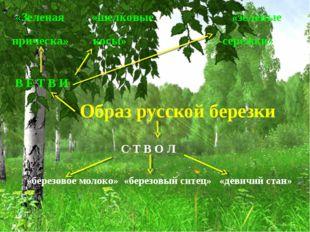 «Зеленая «шелковые «зеленые прическа» косы» сережки» В Е Т В И Образ русской
