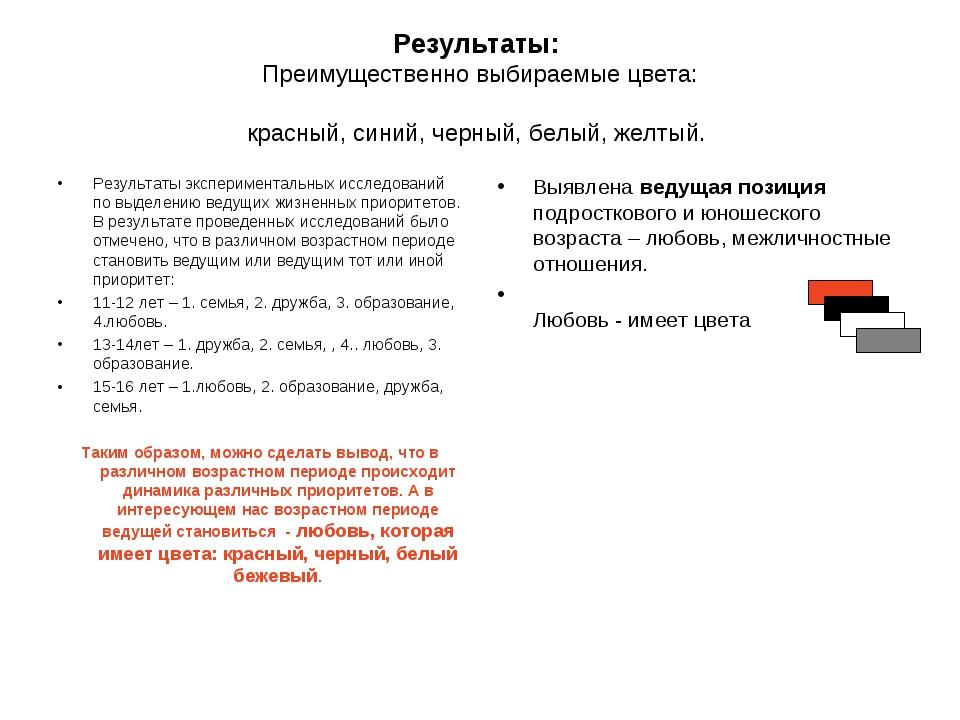 Результаты: Преимущественно выбираемые цвета: красный, синий, черный, белый,...