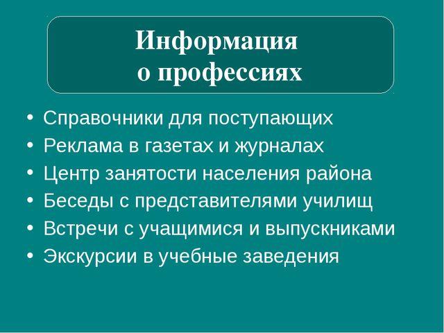 Справочники для поступающих Реклама в газетах и журналах Центр занятости насе...